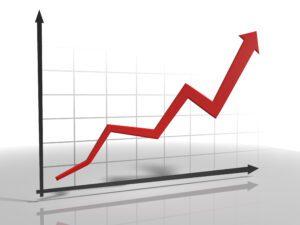 Er din virksomhed klar til vækst?